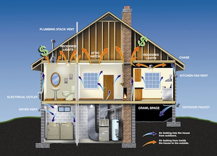 An_Overview_Of_The_Various_Types_Of_Insulation_For_Your_Home_1A.jpeg